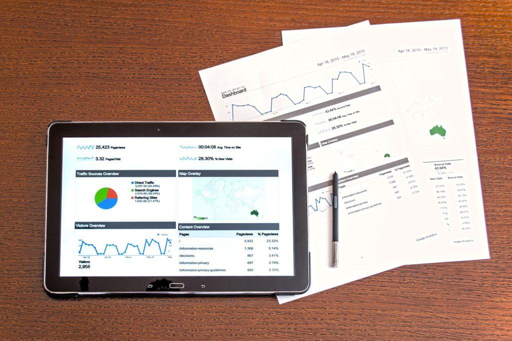 Analyse des KPIS